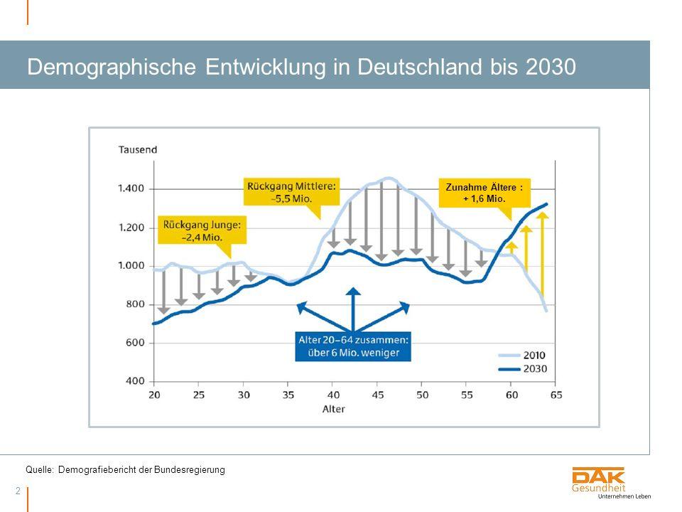 Demographische Entwicklung in Deutschland bis 2030
