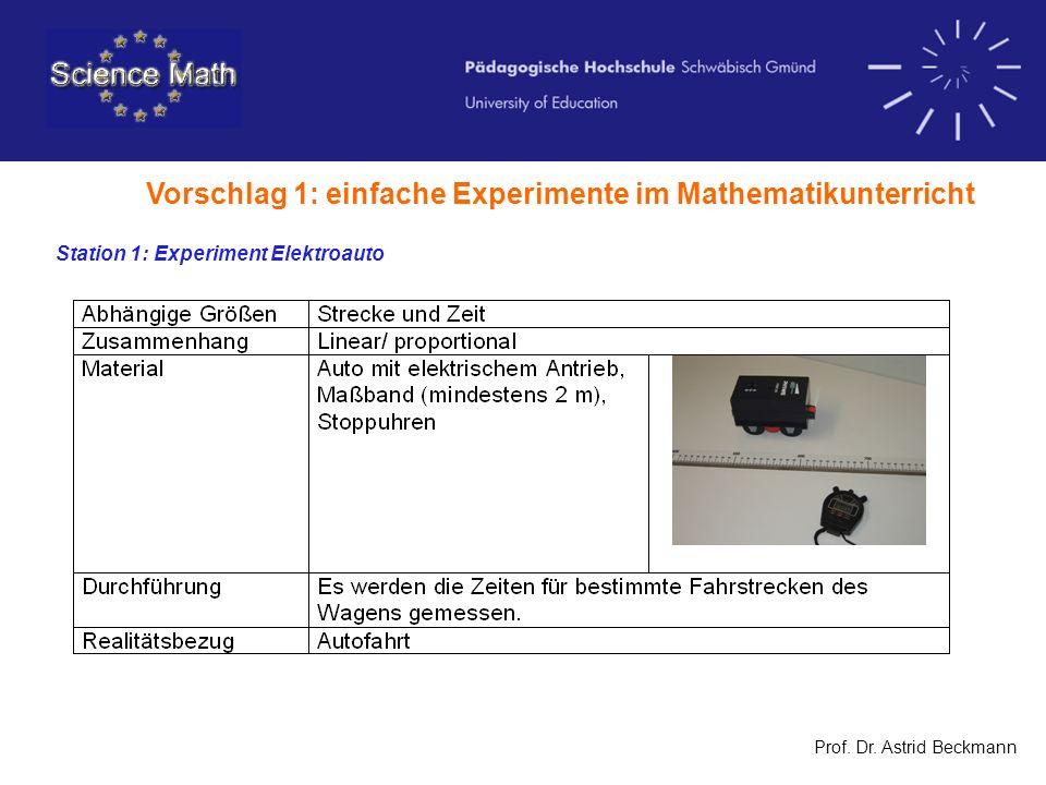Vorschlag 1: einfache Experimente im Mathematikunterricht