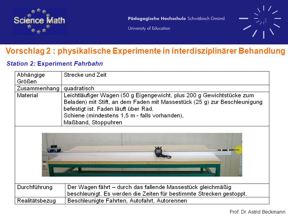 Vorschlag 2 : physikalische Experimente in interdisziplinärer Behandlung
