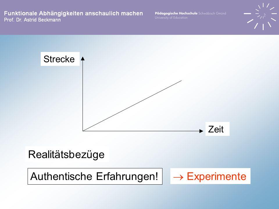 Authentische Erfahrungen!  Experimente