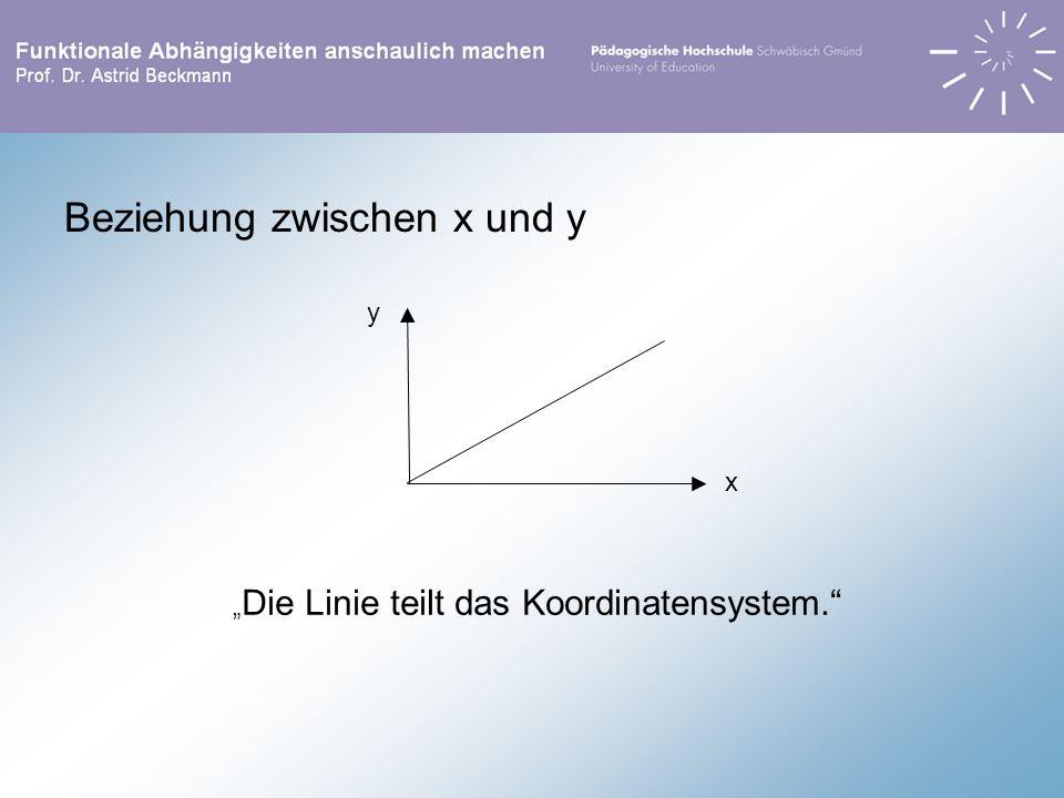 Ungewöhnlich Beziehungen Linie Und Winkel Zum Arbeitsblatt ...
