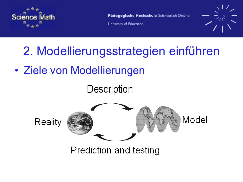 2. Modellierungsstrategien einführen