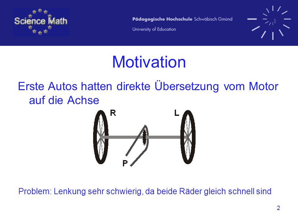 MotivationErste Autos hatten direkte Übersetzung vom Motor auf die Achse.