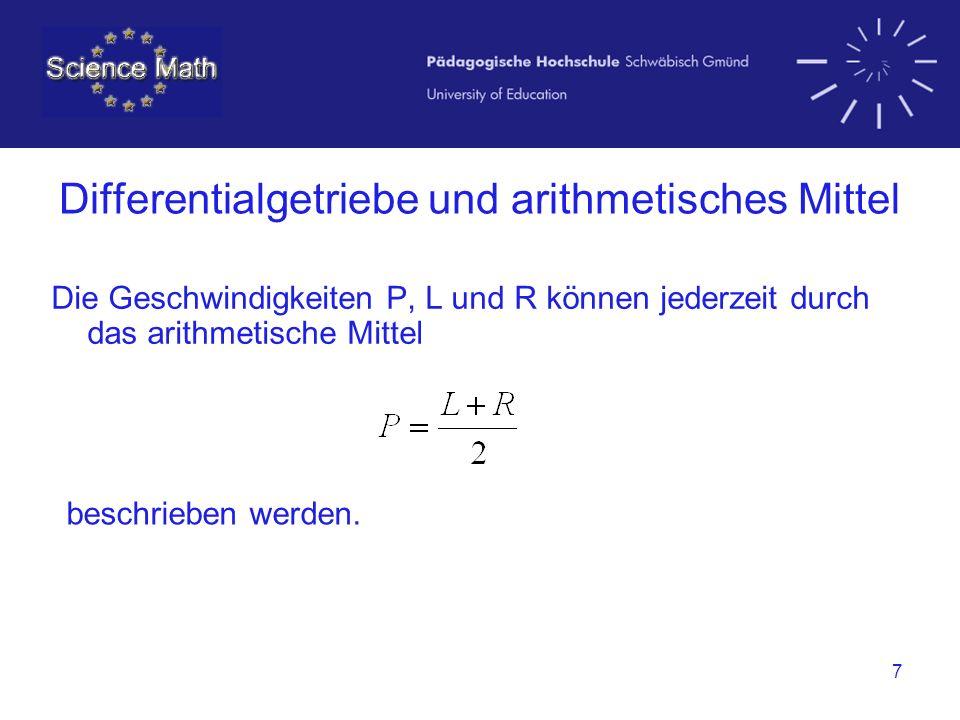 Differentialgetriebe und arithmetisches Mittel