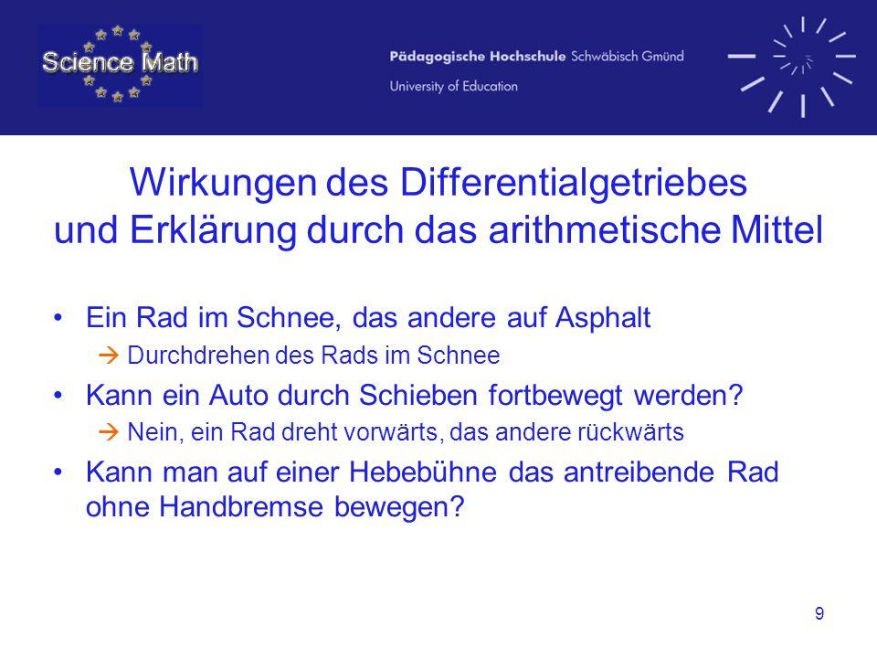 Wirkungen des Differentialgetriebes und Erklärung durch das arithmetische Mittel