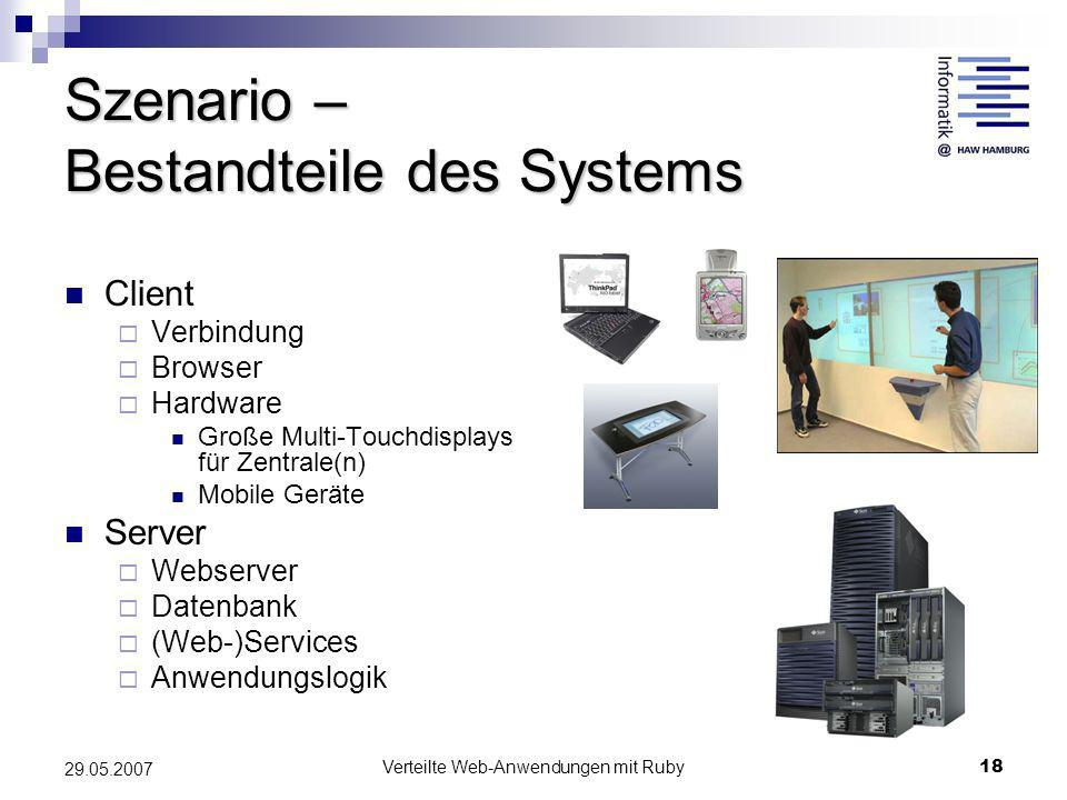 Szenario – Bestandteile des Systems