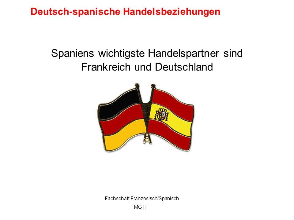 Spaniens wichtigste Handelspartner sind Frankreich und Deutschland