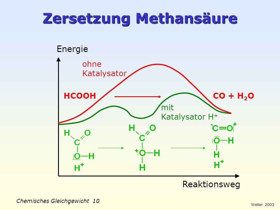 Zersetzung Methansäure