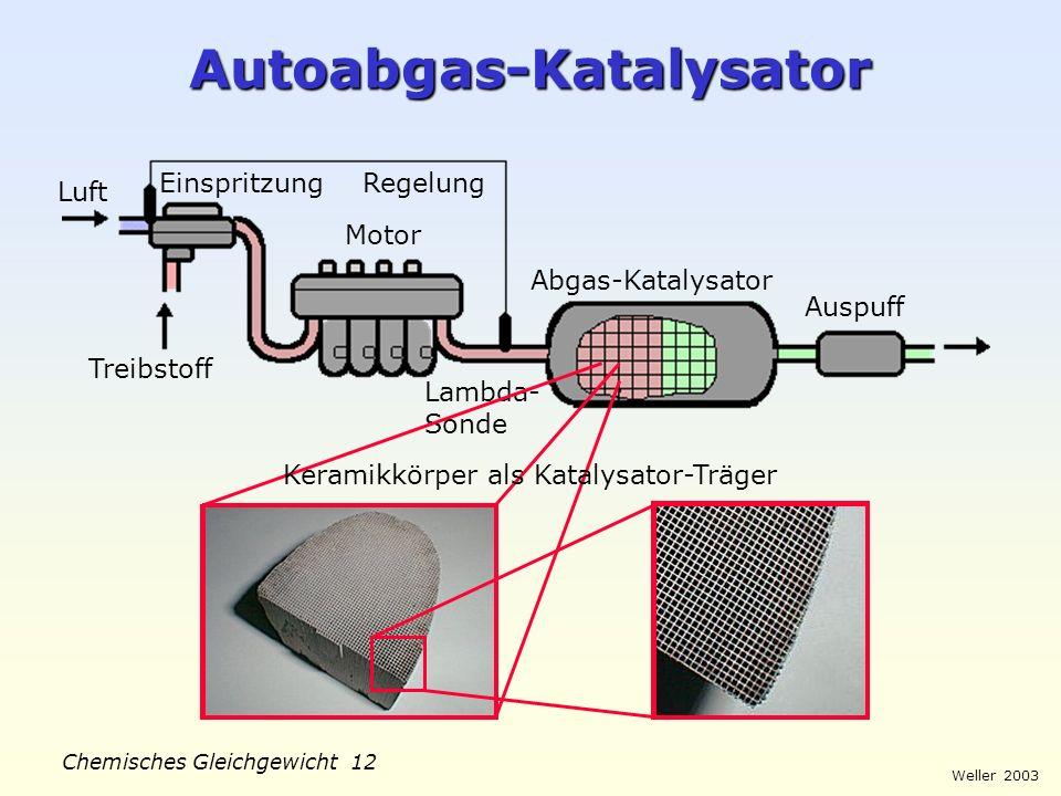 Autoabgas-Katalysator