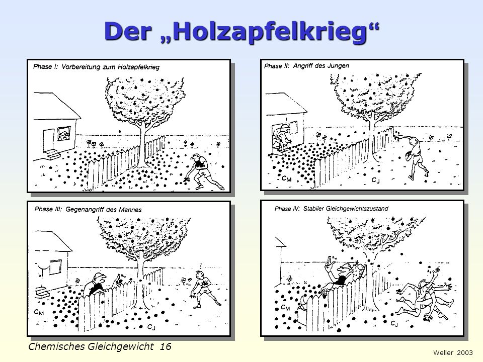 """Der """"Holzapfelkrieg"""