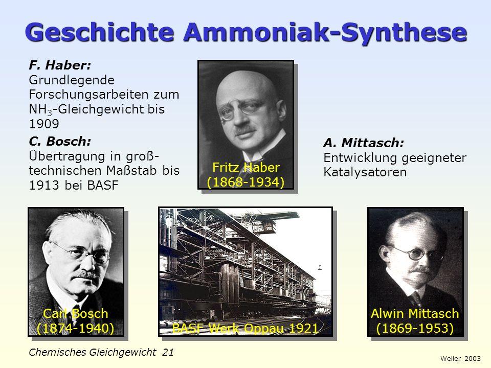 Geschichte Ammoniak-Synthese