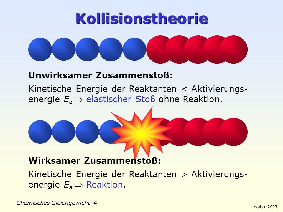 Kollisionstheorie Unwirksamer Zusammenstoß: