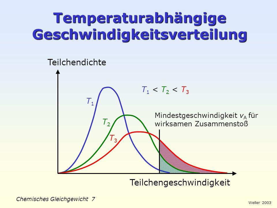 Temperaturabhängige Geschwindigkeitsverteilung