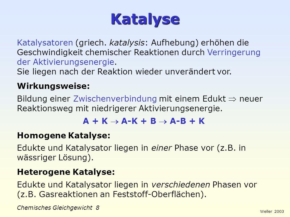 Katalyse Katalysatoren (griech. katalysis: Aufhebung) erhöhen die Geschwindigkeit chemischer Reaktionen durch Verringerung der Aktivierungsenergie.
