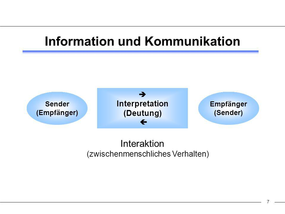 Information und Kommunikation  Interpretation (Deutung) 