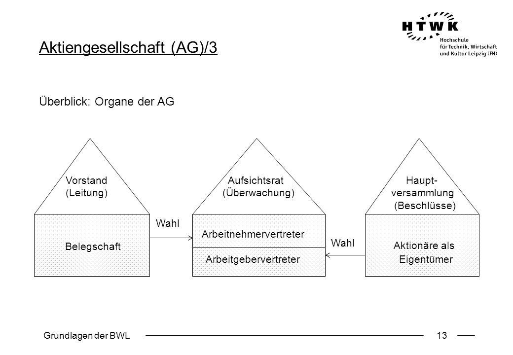 Aktiengesellschaft (AG)/3