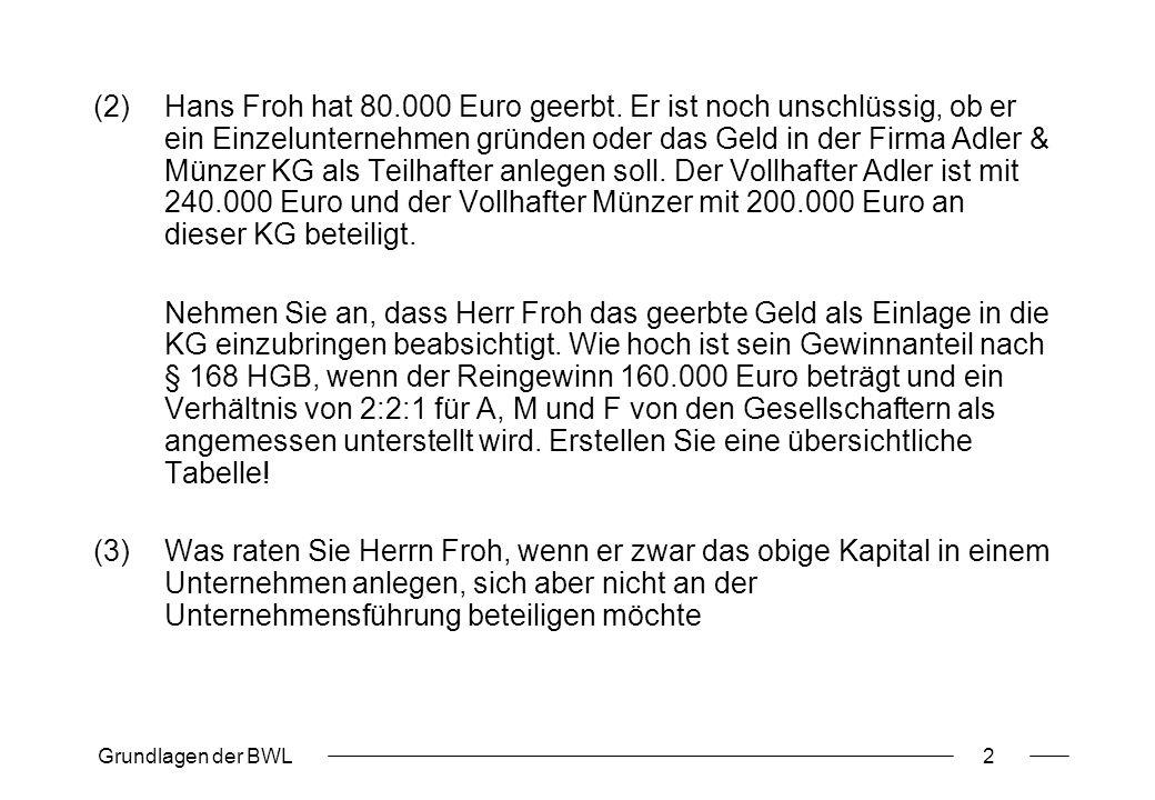 Hans Froh hat 80. 000 Euro geerbt