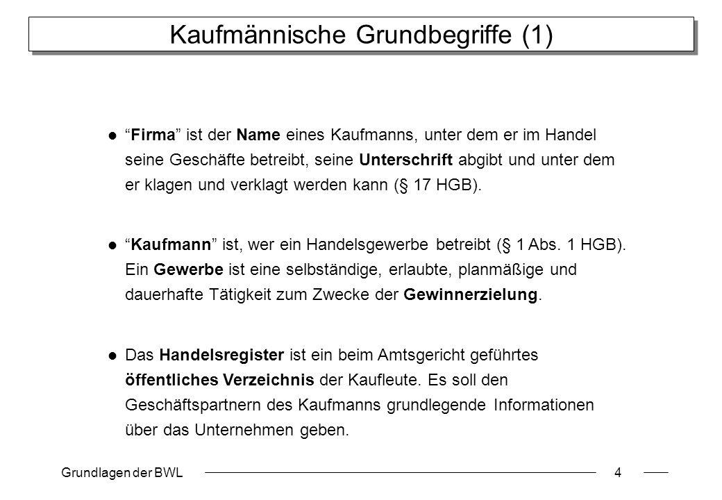 Kaufmännische Grundbegriffe (1)
