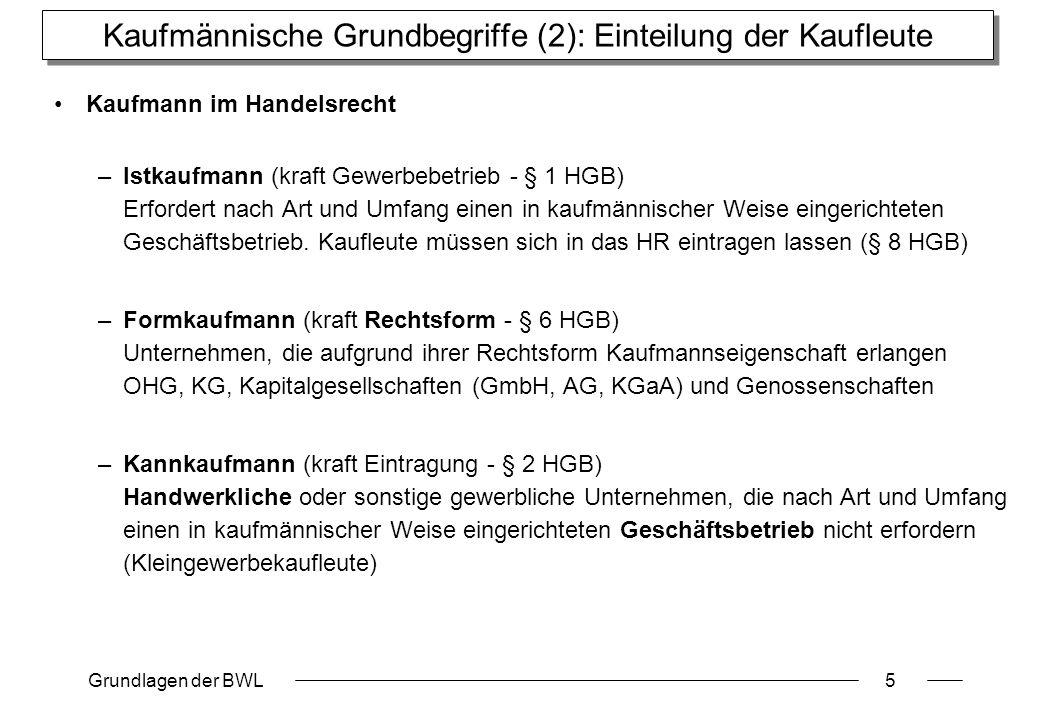 Kaufmännische Grundbegriffe (2): Einteilung der Kaufleute