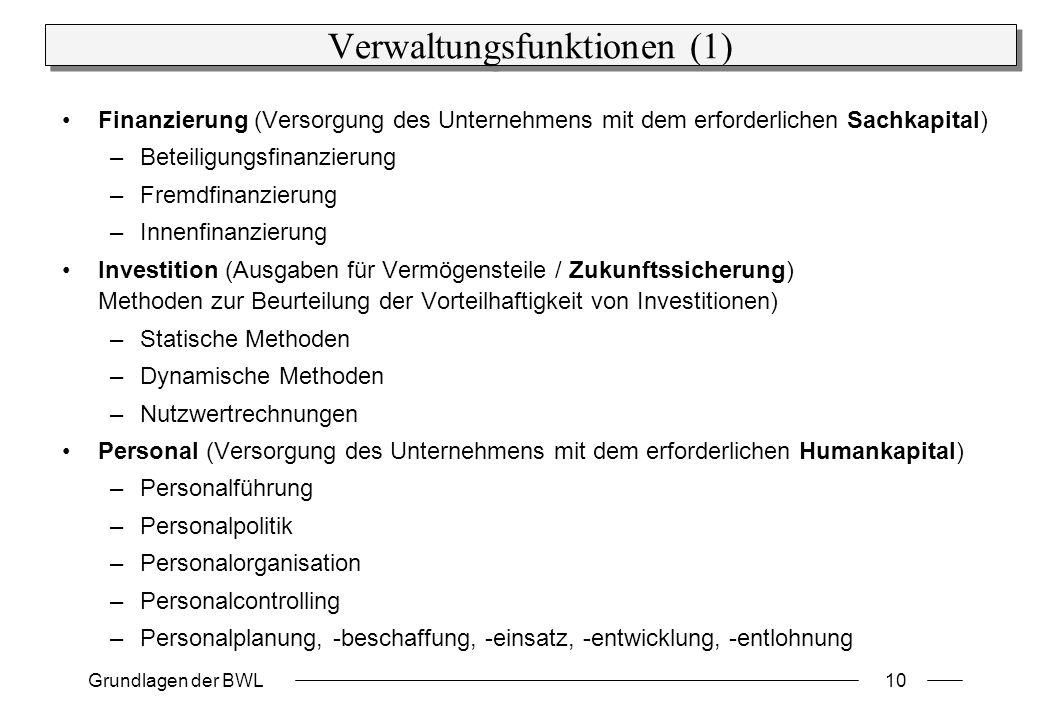 Verwaltungsfunktionen (1)