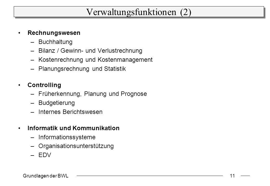 Verwaltungsfunktionen (2)