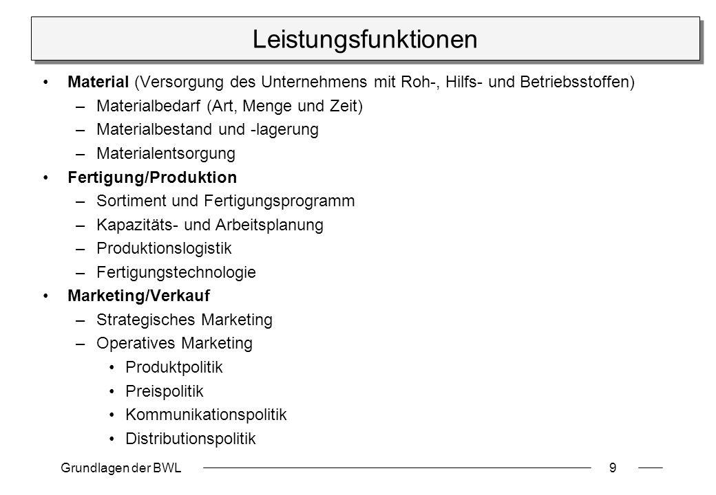 Leistungsfunktionen Material (Versorgung des Unternehmens mit Roh-, Hilfs- und Betriebsstoffen) Materialbedarf (Art, Menge und Zeit)