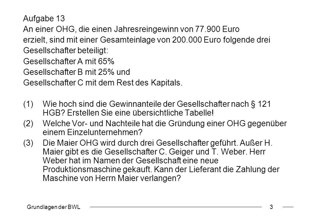 An einer OHG, die einen Jahresreingewinn von 77.900 Euro