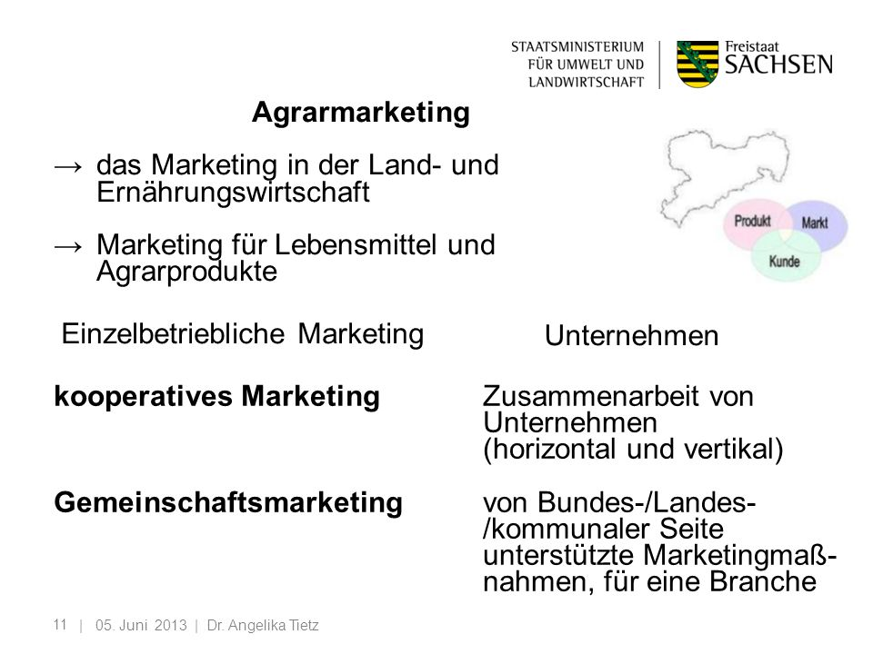Einzelbetriebliche Marketing
