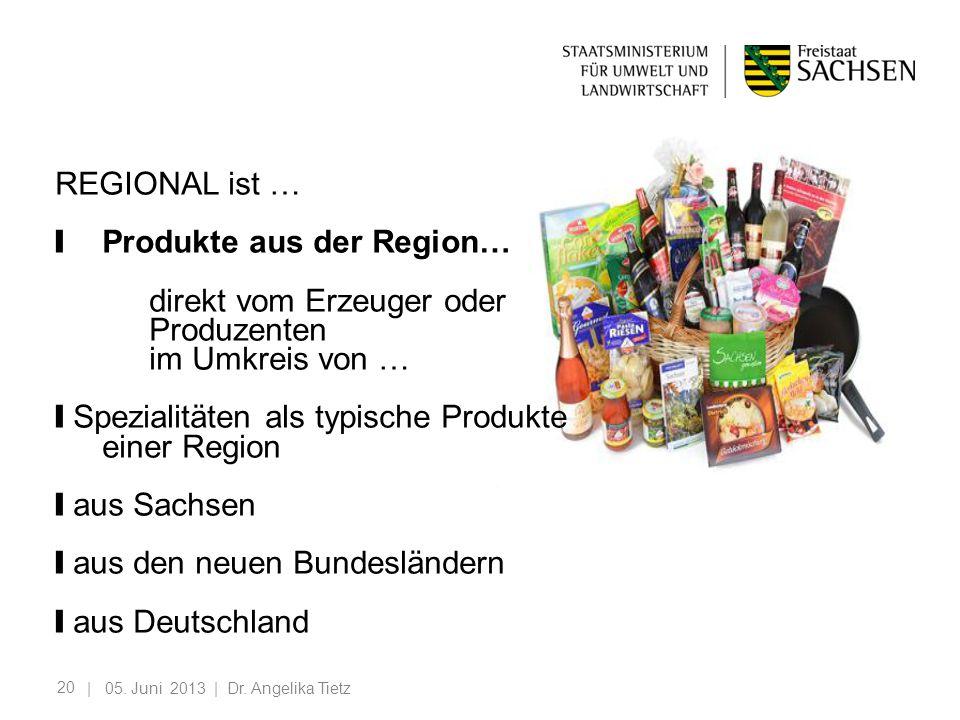❙ Produkte aus der Region… direkt vom Erzeuger oder Produzenten