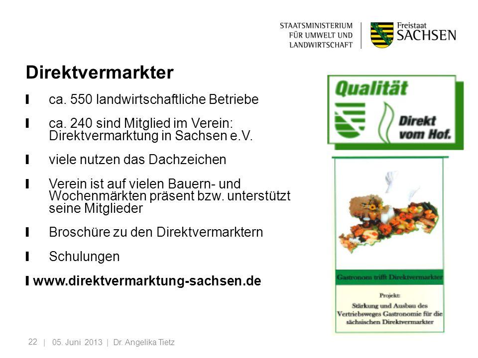 Direktvermarkter ❙ ca. 550 landwirtschaftliche Betriebe