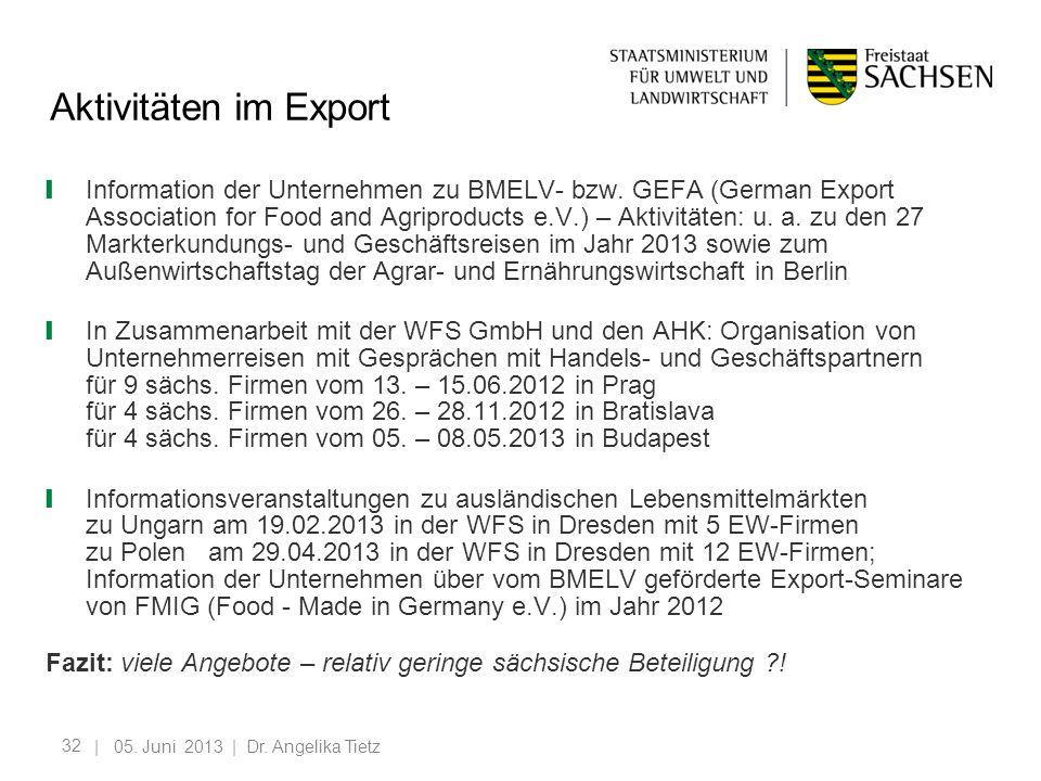 Aktivitäten im Export