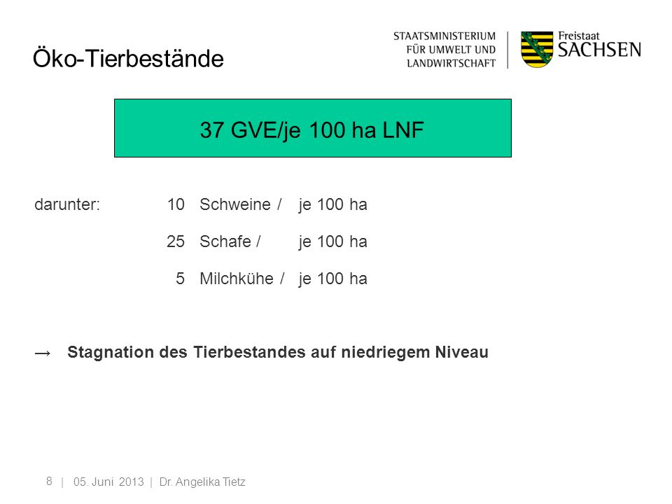 Öko-Tierbestände 37 GVE/je 100 ha LNF