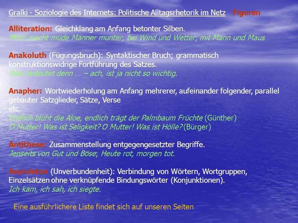 Gralki - Soziologie des Internets: Politische Alltagsrhetorik im Netz Figuren