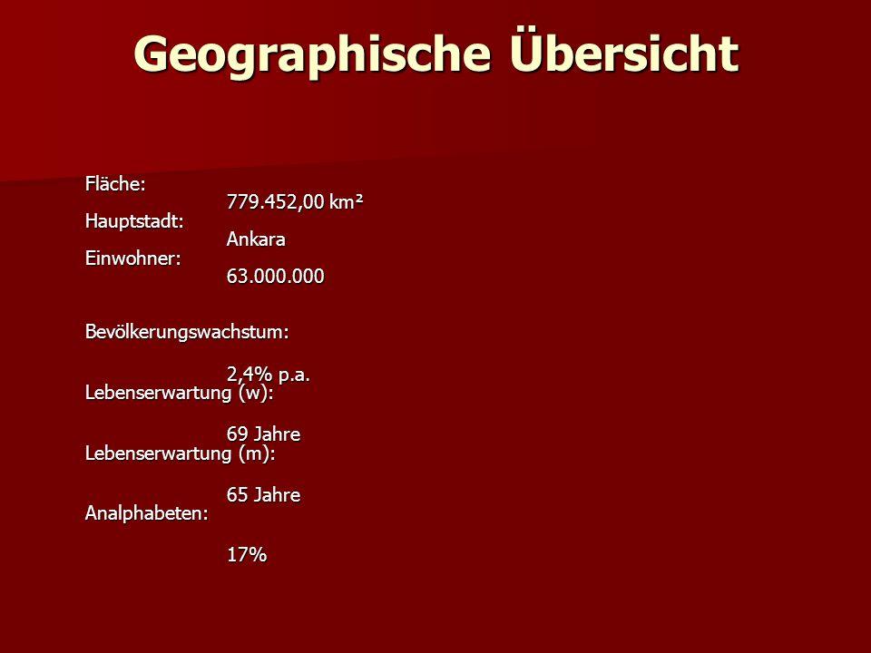 Geographische Übersicht