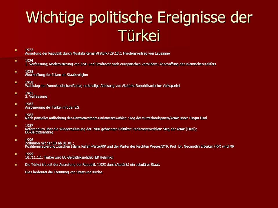 Wichtige politische Ereignisse der Türkei