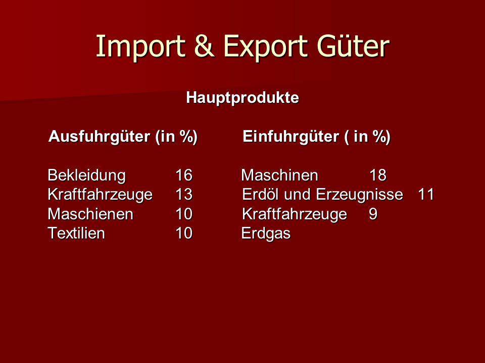 Ausfuhrgüter (in %) Einfuhrgüter ( in %)
