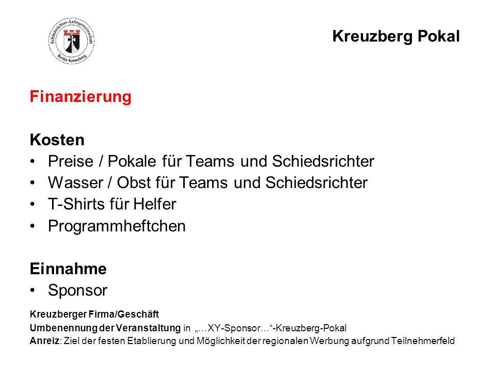 Preise / Pokale für Teams und Schiedsrichter