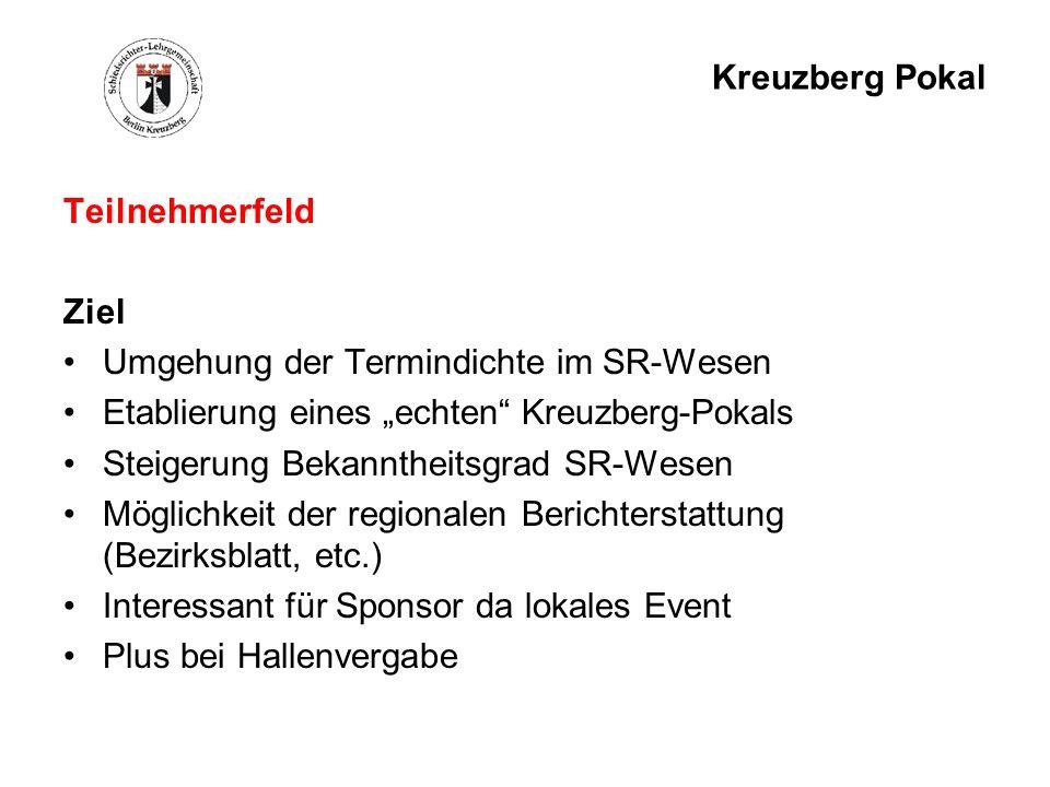 """Kreuzberg Pokal Teilnehmerfeld. Ziel. Umgehung der Termindichte im SR-Wesen. Etablierung eines """"echten Kreuzberg-Pokals."""