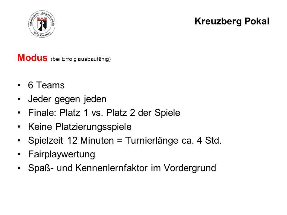Kreuzberg Pokal Modus (bei Erfolg ausbaufähig) 6 Teams. Jeder gegen jeden. Finale: Platz 1 vs. Platz 2 der Spiele.
