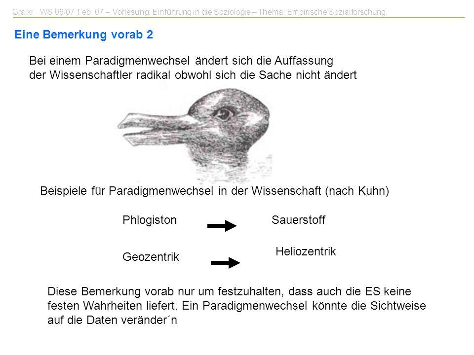 Beispiele für Paradigmenwechsel in der Wissenschaft (nach Kuhn)