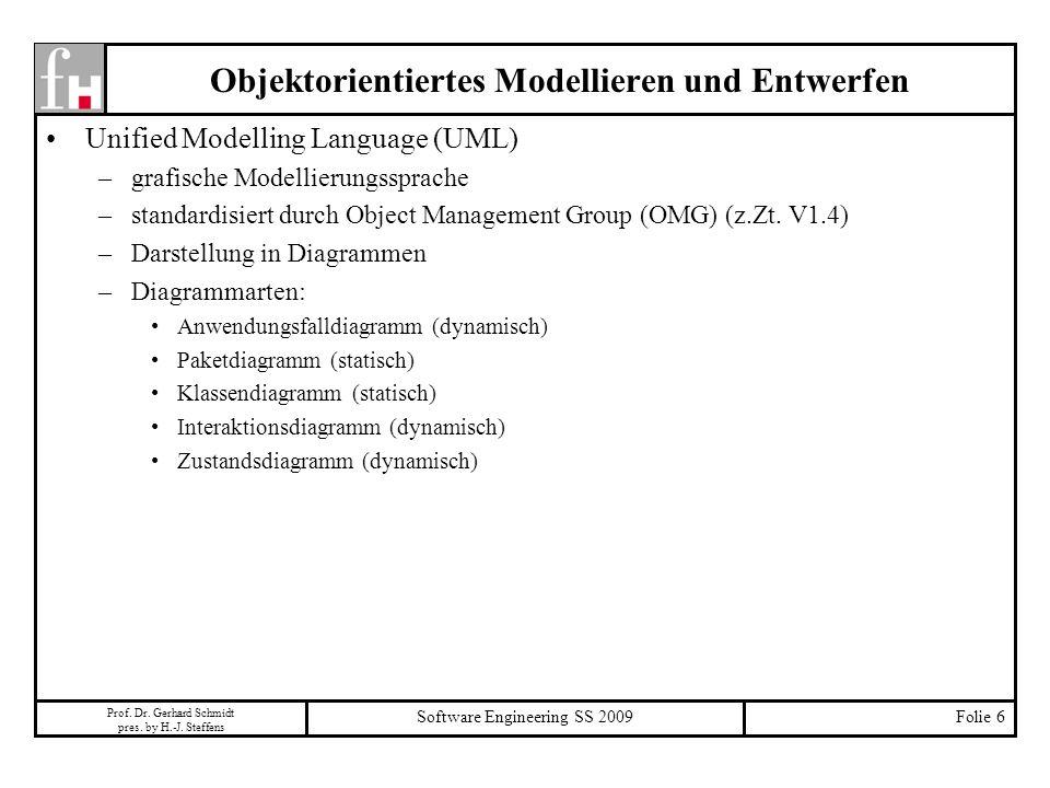 Objektorientiertes Modellieren und Entwerfen