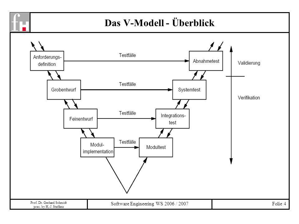 Das V-Modell - Überblick