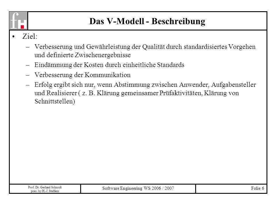 Das V-Modell - Beschreibung