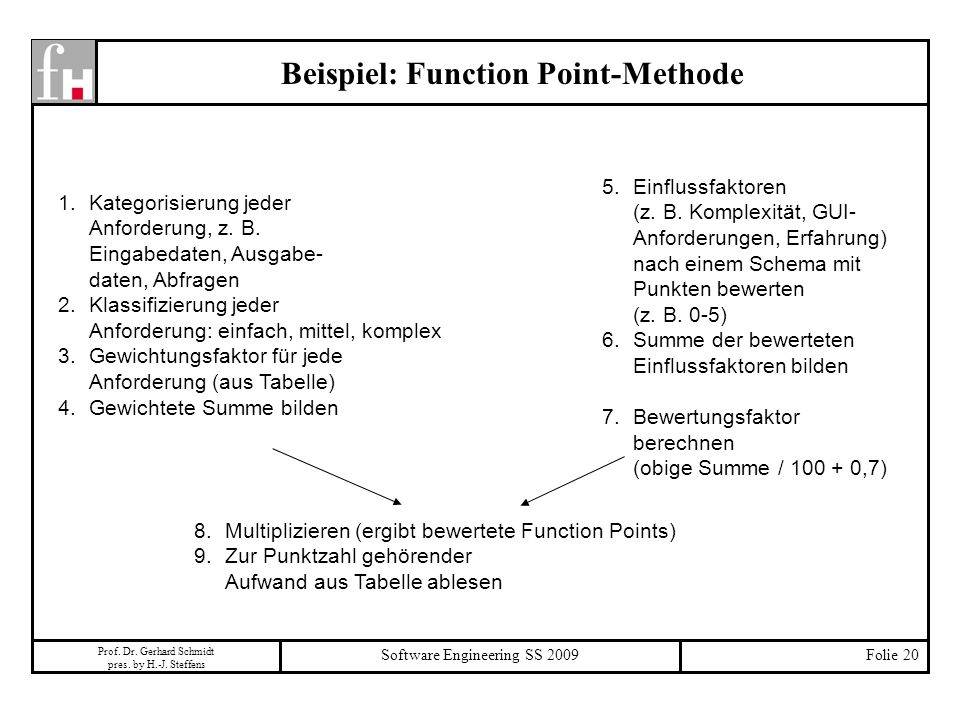 Beispiel: Function Point-Methode
