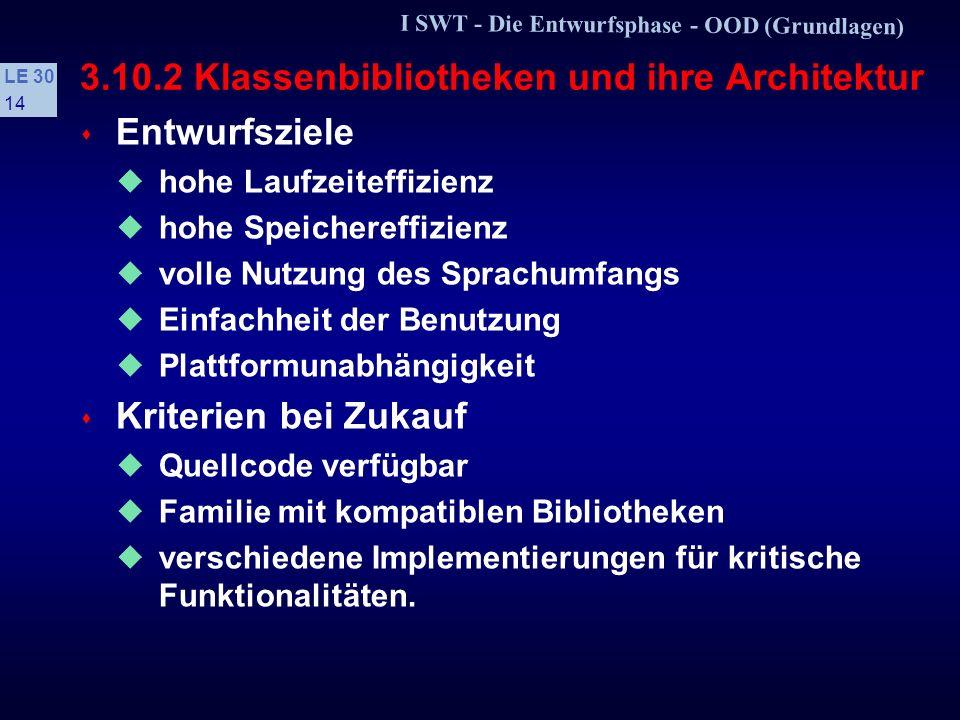 3.10.2 Klassenbibliotheken und ihre Architektur