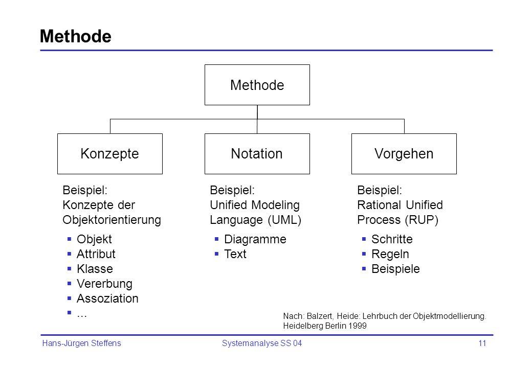 Methode Methode Konzepte Notation Vorgehen