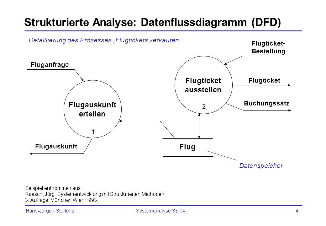 Strukturierte Analyse: Datenflussdiagramm (DFD)