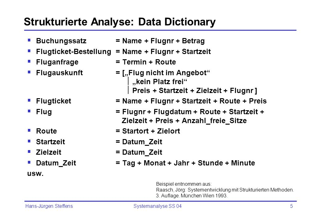 Strukturierte Analyse: Data Dictionary