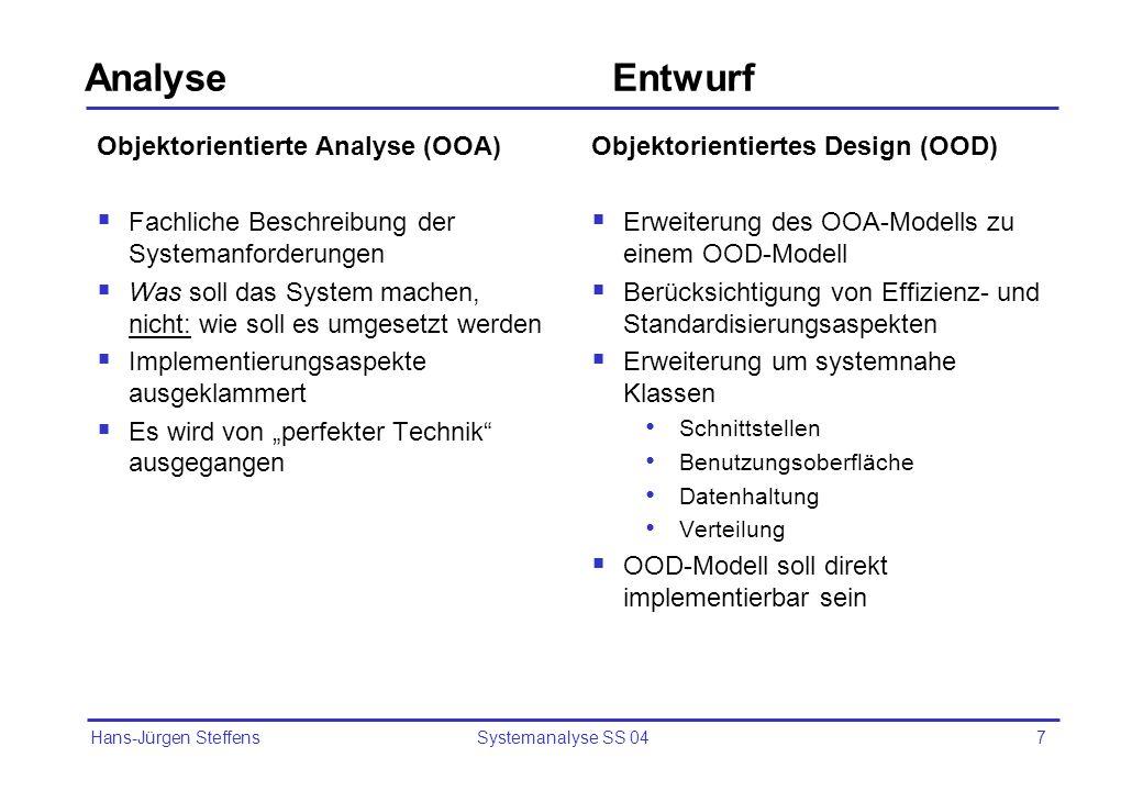Analyse Entwurf Objektorientierte Analyse (OOA)