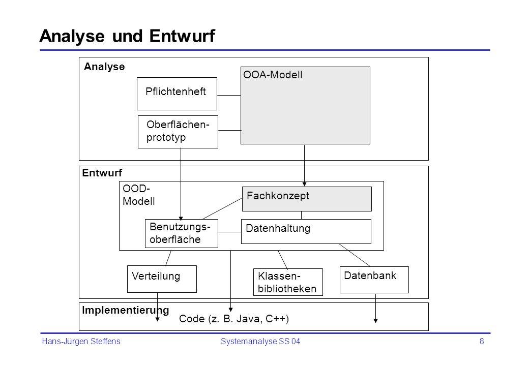 Analyse und Entwurf Analyse OOA-Modell Pflichtenheft